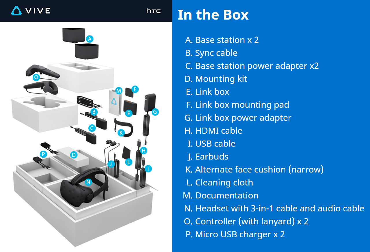 What's in the Vive box