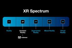 VR Expert RealWear XR spectrum